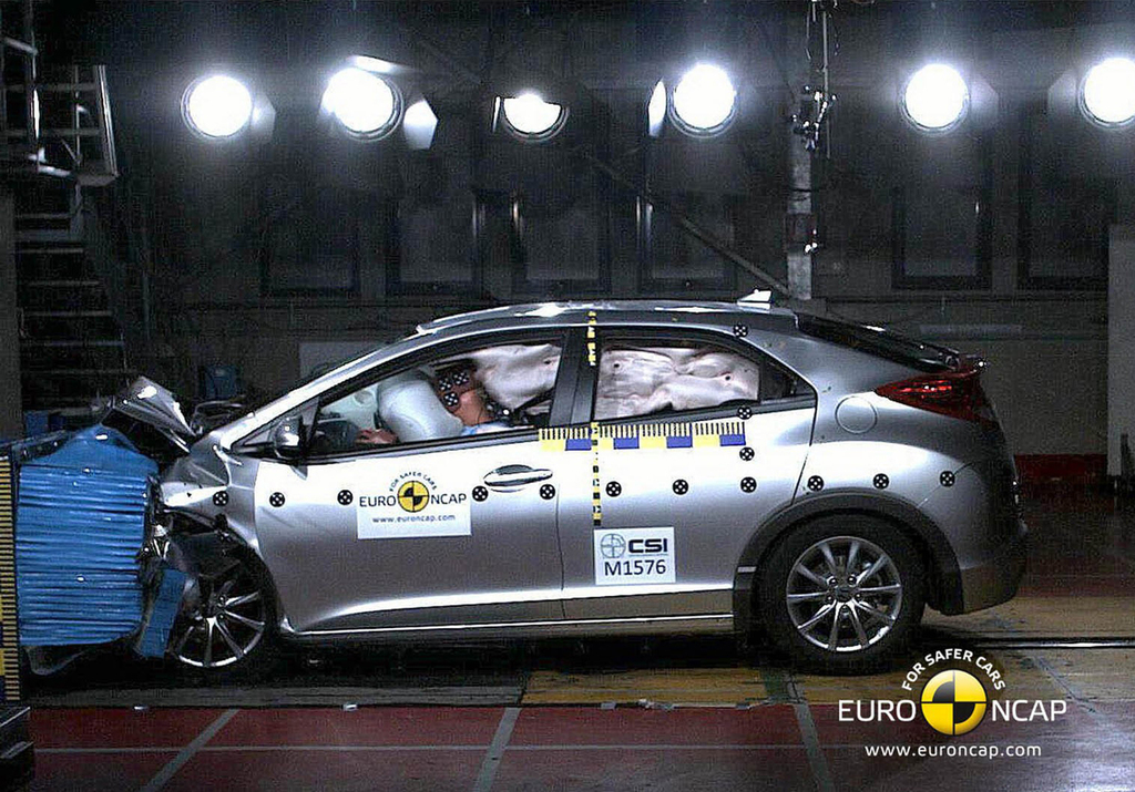 Краш-тест Honda Civic по системе EuroNCAP