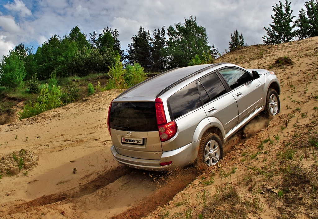 Great Wall Hover H5 vs Renault Duster. Время, деньги…
