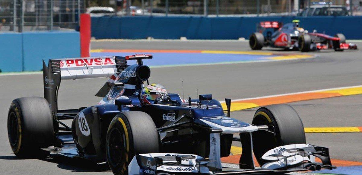 Гран-при Европы. Свободные заезды и   квалификация