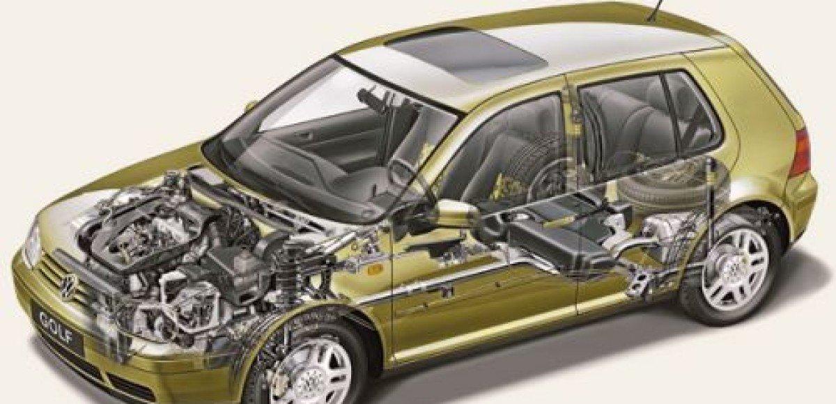 По винтику. Volkswagen Golf IV (1997–2003 гг.)