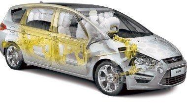 Как выбрать подержанные Ford Galaxy и S-Max