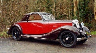 Alfa Romeo. Из истории одной из лучших спортивных марок