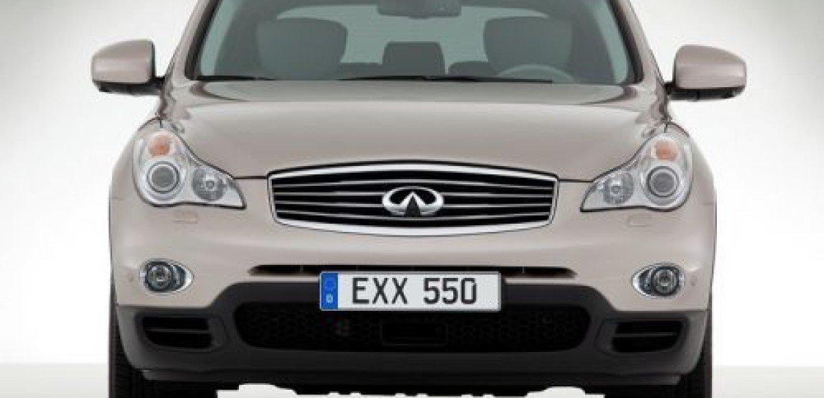 Концерн Renault-Nissan освоит в России производство новых моделей