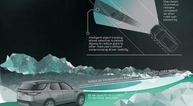 Лазерные фары и «прозрачный» капот: технореволюция Land Rover