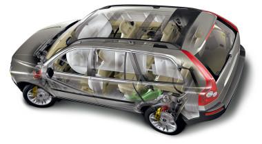 Как выбрать подержанный Volvo XC90