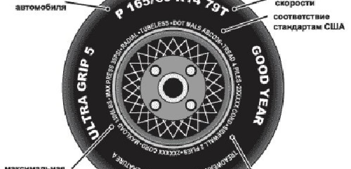 Индекс нагрузки шин: как в этом разобраться