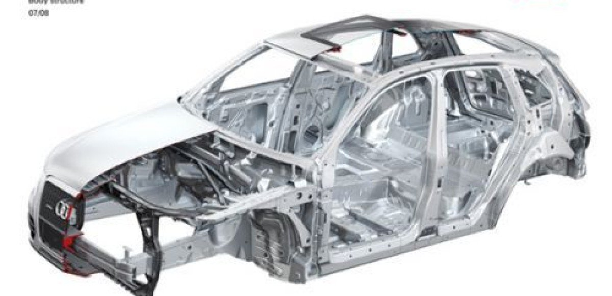 Audi Q5 получила премию Euro Car Body Award 2008