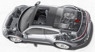 Для комфорта и безопасности: новые технологии Porsche 911