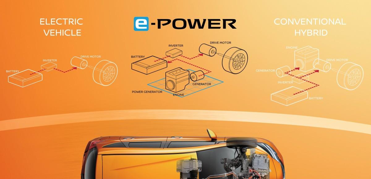 Nissan Note e-Power: электромобиль, подзаряжаемый на ходу