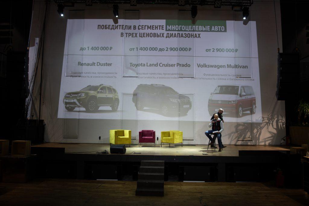 Названы лучшие новые автомобили в России
