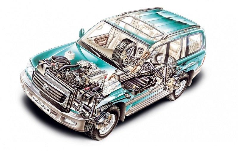 Toyota Land Cruiser 100: лучший внедорожник для инвестиций