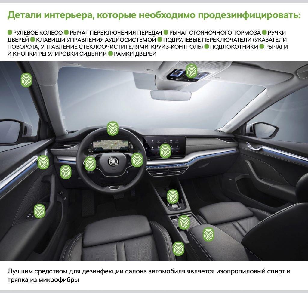 Правила безопасной эксплуатации автомобиля во время коронавируса