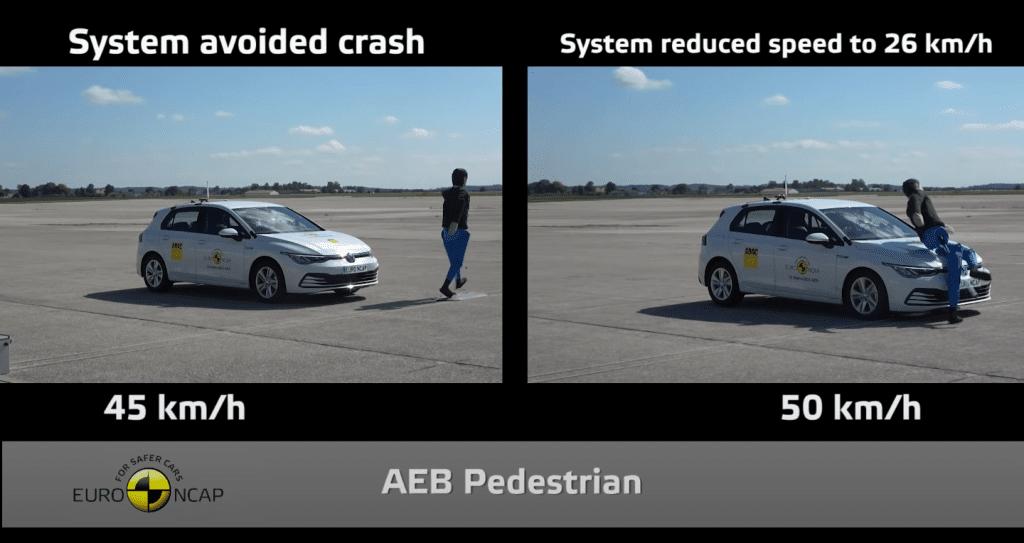 Автопром ждут перемены: Euro NCAP объединяет партнеров для продвижения безопасного и экологичного транспорта