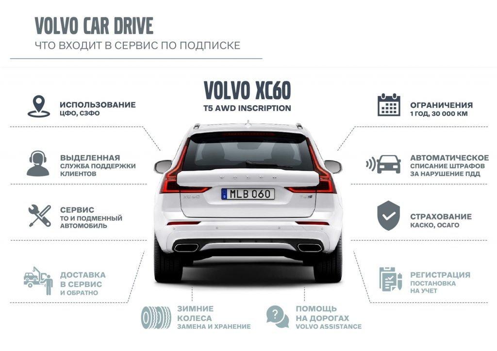 Гибридный Volvo XC90 стал доступен по подписке в России