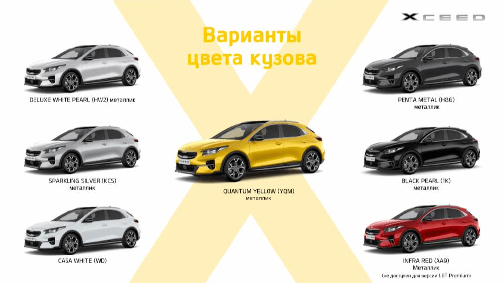 Кросс-хэтч Kia XCeed оценили минимум в 1,5 миллиона рублей