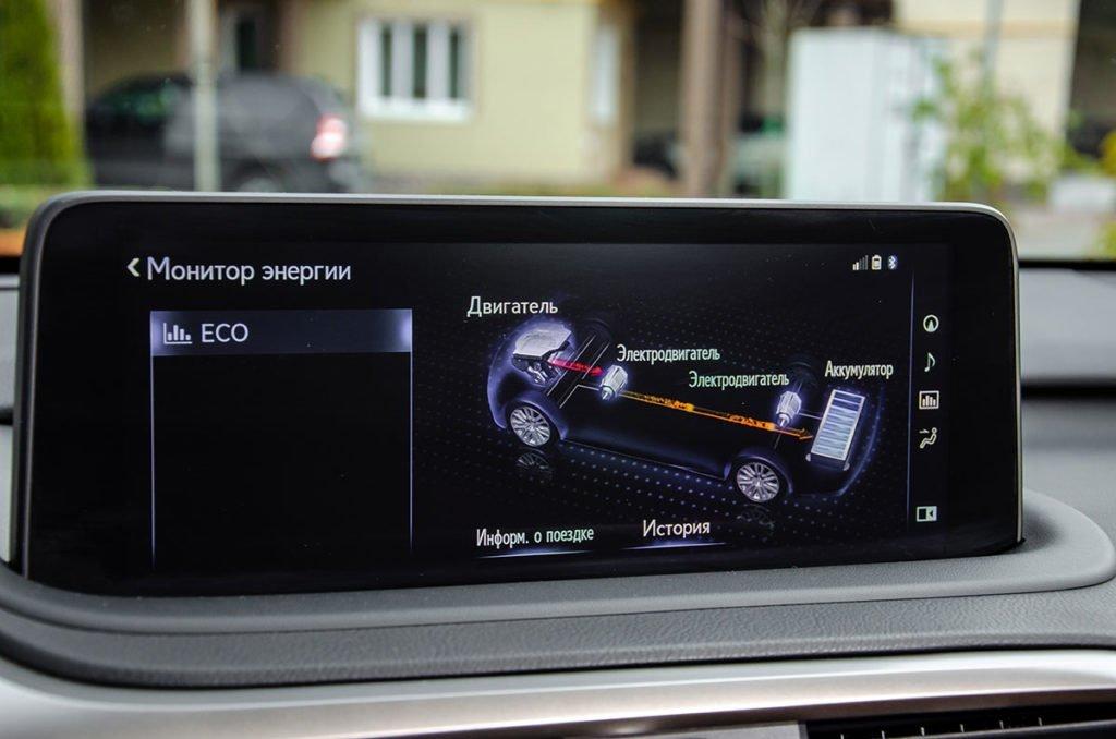 Проехал 6000 км на гибридном Lexus RX 450h и посчитал затраты