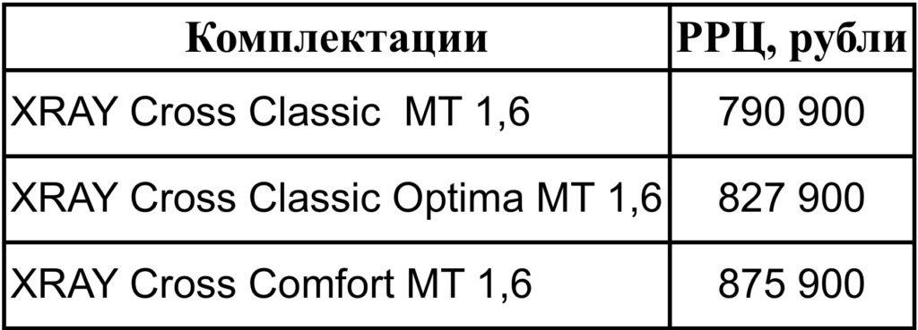 АВТОВАЗ снизил цену на Lada XRay Cross