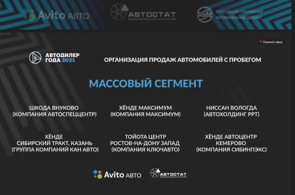 Названы победители премии «Автодилер года – 2021»