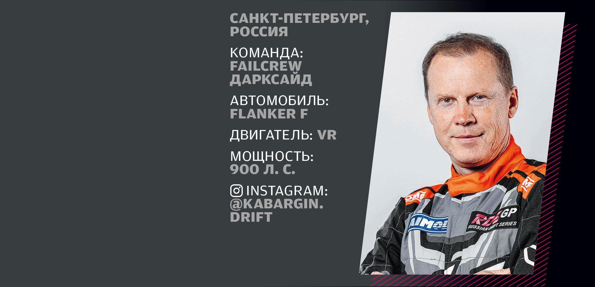 Кабаргин Сергей
