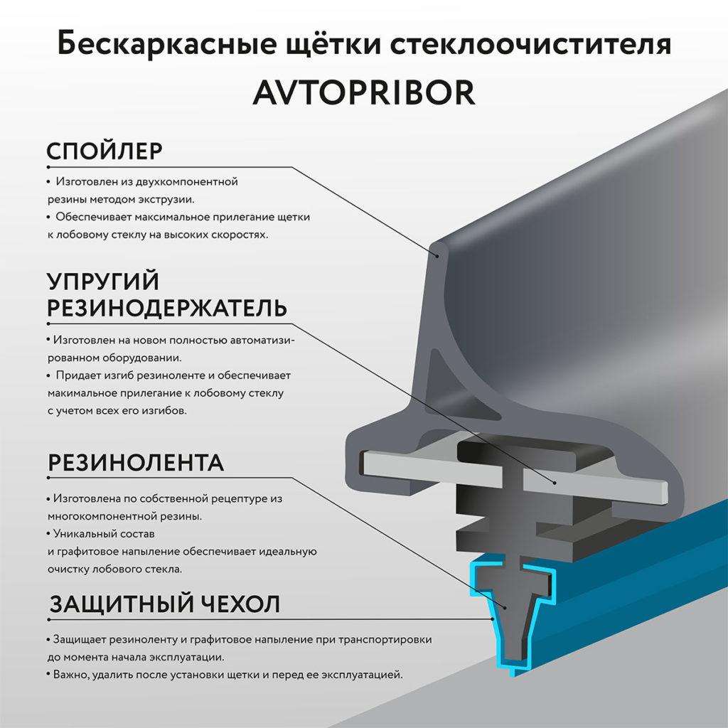 Новинка от бренда AVTOPRIBOR — бескаркасные щётки стеклоочистителя