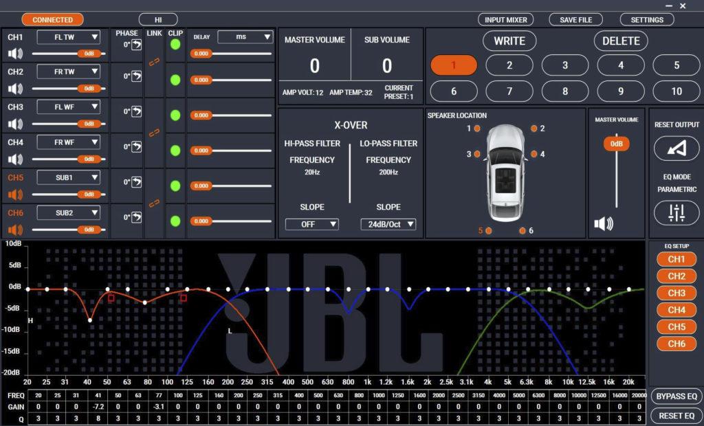 Усилители JBL DSP — в чем их особенности