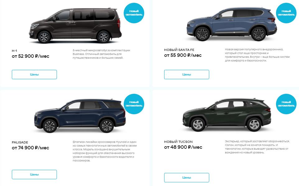 Автомобиль по подписке: где выгоднее? Сравнили условия и цены разных сервисов и сделали выводы