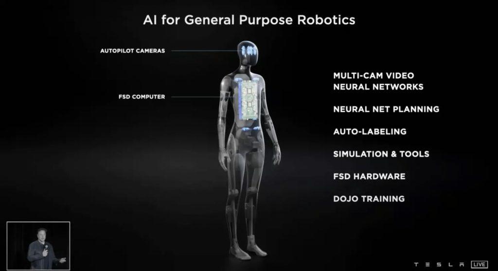 Tesla выпустит человекоподобного робота
