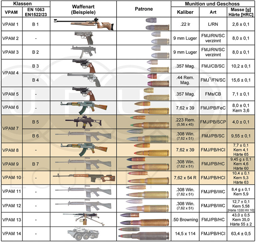 Пуля-дура: как выглядит пуленепробиваемый S-class за 40 миллионов рублей